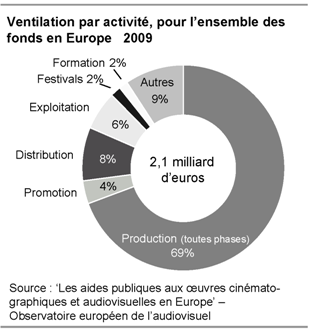 fundingreport2011_fr